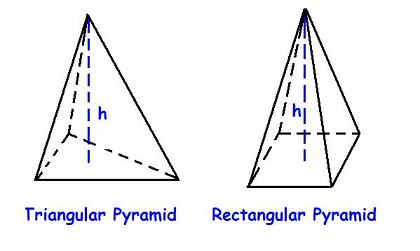 Examples of finding the volume of pyramids ccuart Choice Image